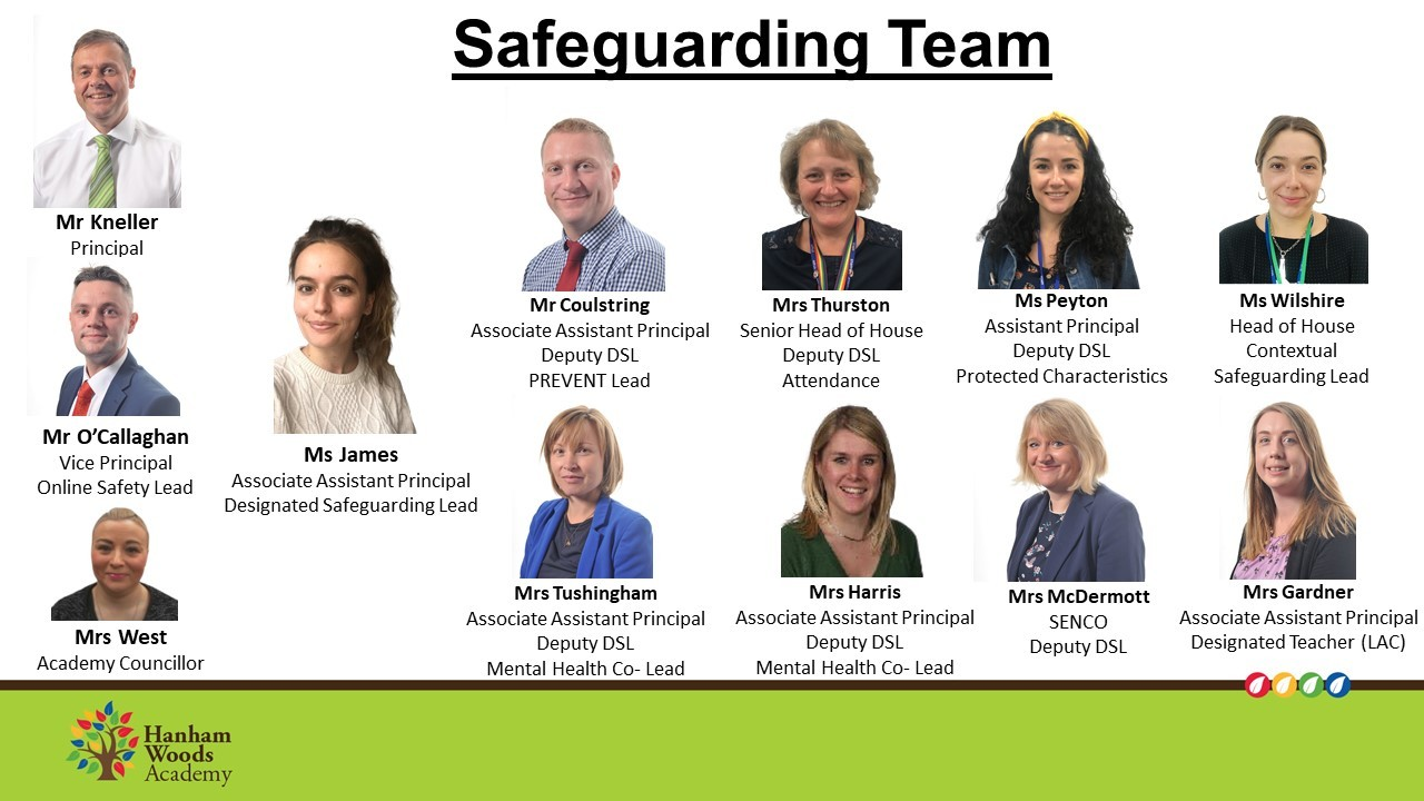 Safeguarding Information